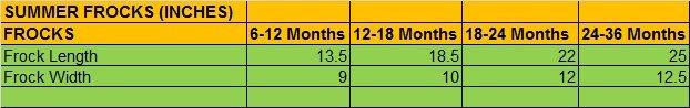Baby Frocks BNBSF-78 (12-18 Months)